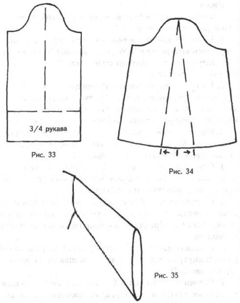 Как сшить костюм цыганки своими руками для девочки выкройка
