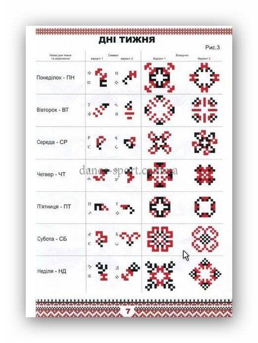 Что означают вышивки крестом 86